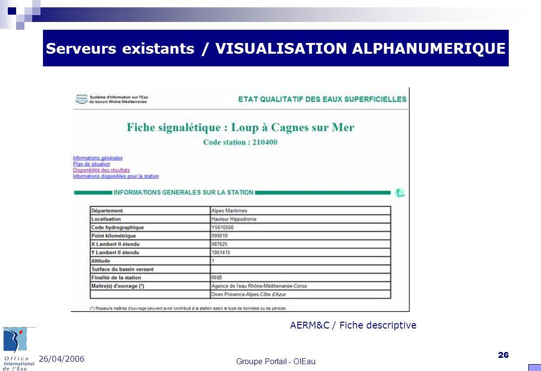 26/04/2006 Groupe Portail - OIEau 26 Serveurs existants / VISUALISATION ALPHANUMERIQUE AERM&C / Fiche descriptive