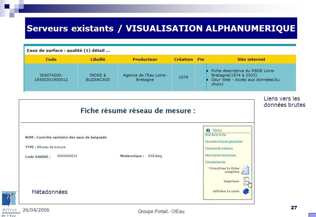 26/04/2006 Groupe Portail - OIEau 27 Serveurs existants / VISUALISATION ALPHANUMERIQUE Métadonnées Liens vers les données brutes