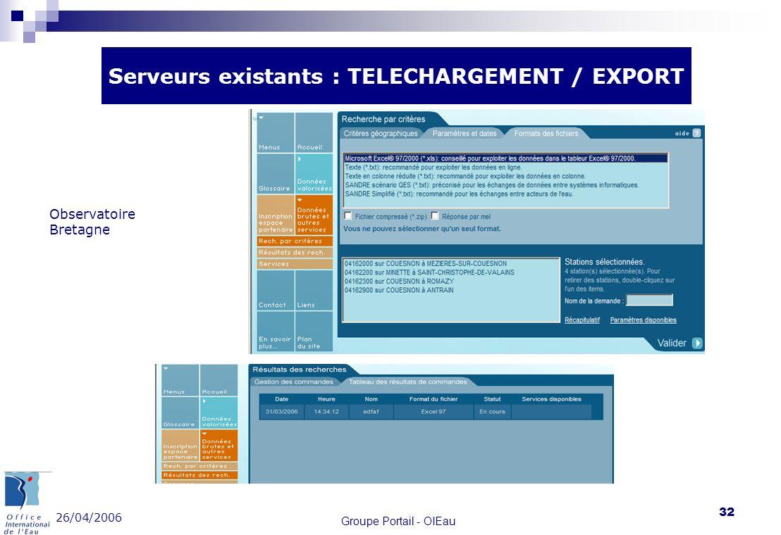 26/04/2006 Groupe Portail - OIEau 32 Serveurs existants : TELECHARGEMENT / EXPORT Observatoire Bretagne