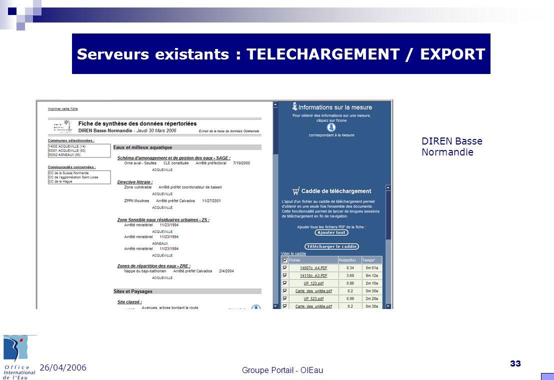 26/04/2006 Groupe Portail - OIEau 33 Serveurs existants : TELECHARGEMENT / EXPORT DIREN Basse Normandie