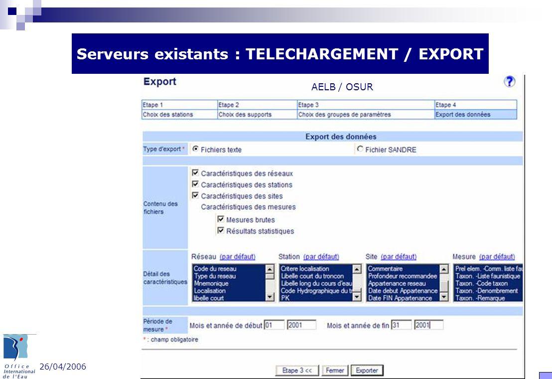 26/04/2006 Groupe Portail - OIEau 34 Serveurs existants : TELECHARGEMENT / EXPORT AELB / OSUR