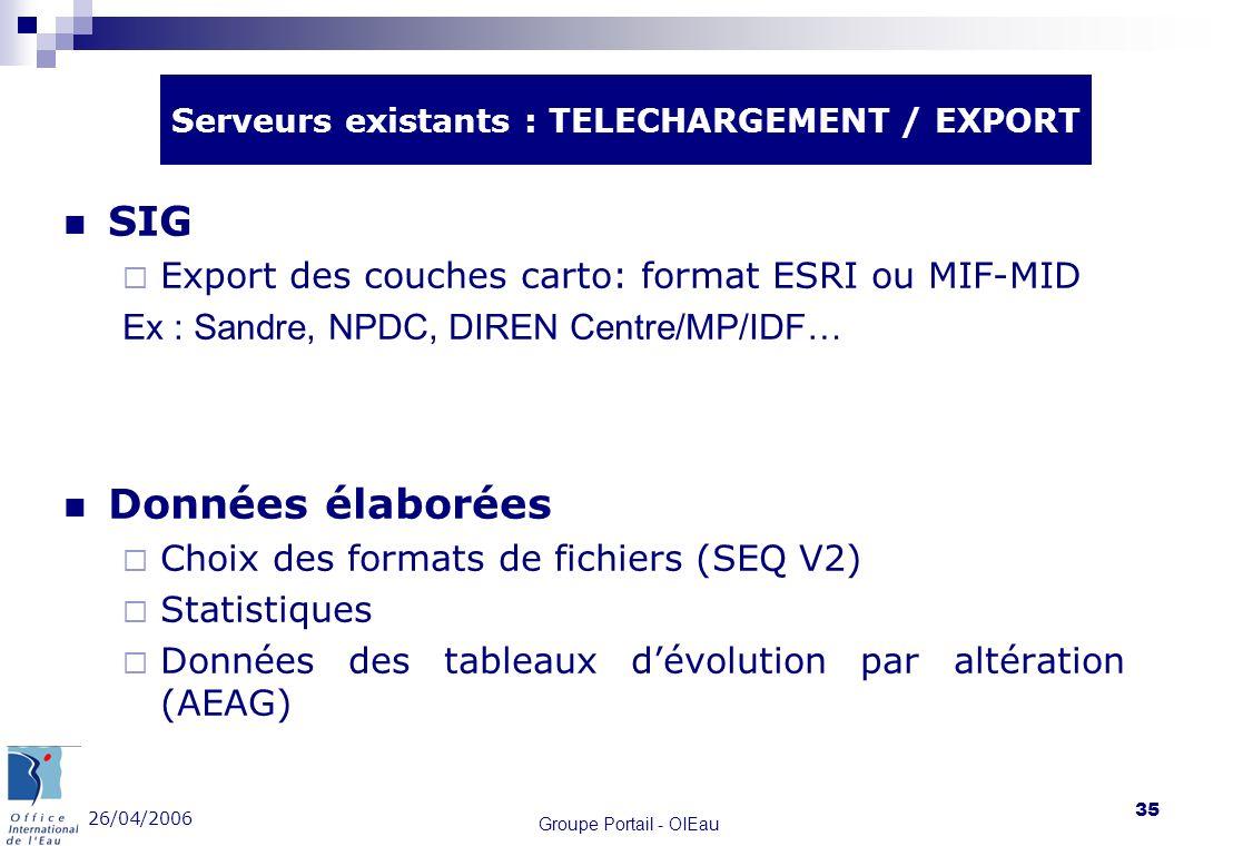 26/04/2006 Groupe Portail - OIEau 35 SIG Export des couches carto: format ESRI ou MIF-MID Ex : Sandre, NPDC, DIREN Centre/MP/IDF… Données élaborées Ch