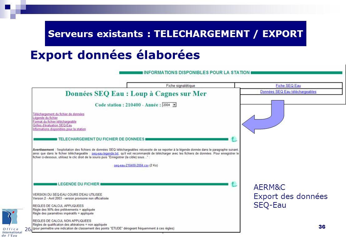 26/04/2006 Groupe Portail - OIEau 36 Export données élaborées Serveurs existants : TELECHARGEMENT / EXPORT AERM&C Export des données SEQ-Eau