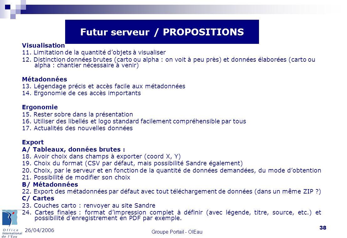 26/04/2006 Groupe Portail - OIEau 38 Futur serveur / PROPOSITIONS Visualisation 11. Limitation de la quantité dobjets à visualiser 12. Distinction don