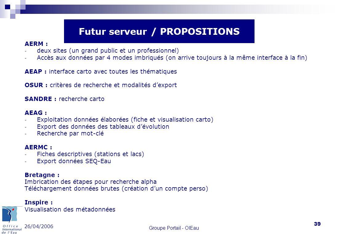 26/04/2006 Groupe Portail - OIEau 39 AERM : - deux sites (un grand public et un professionnel) - Accès aux données par 4 modes imbriqués (on arrive to