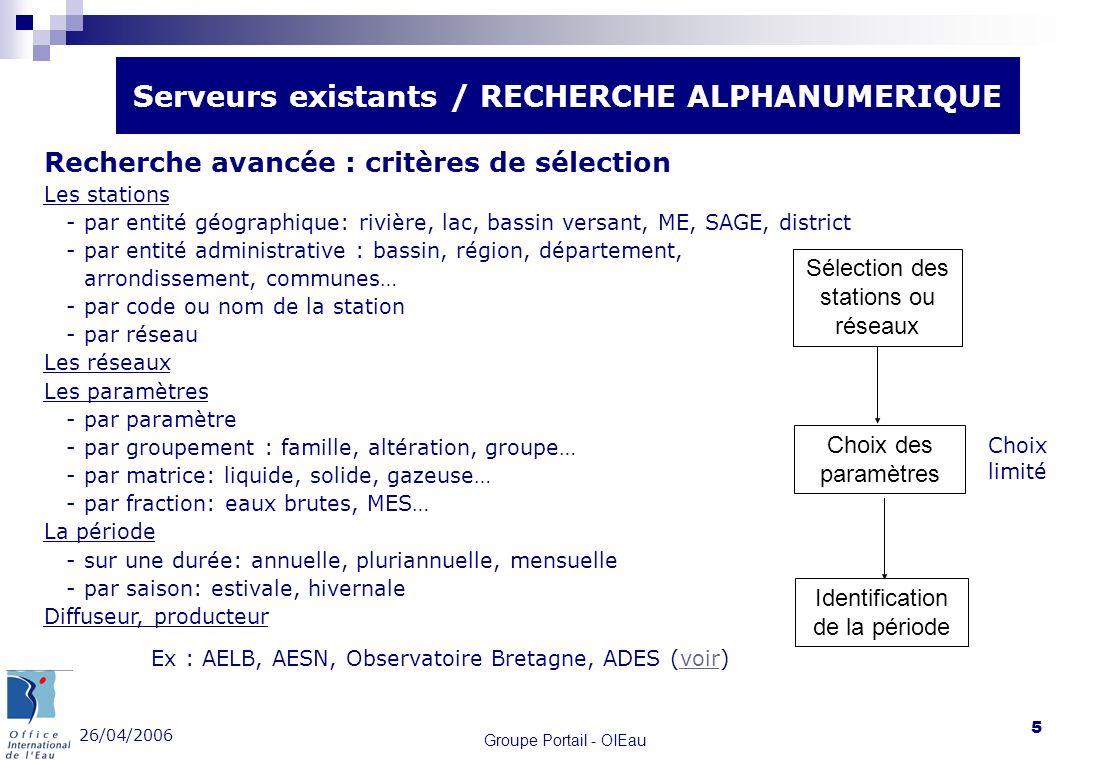 26/04/2006 Groupe Portail - OIEau 5 Recherche avancée : critères de sélection Les stations - par entité géographique: rivière, lac, bassin versant, ME
