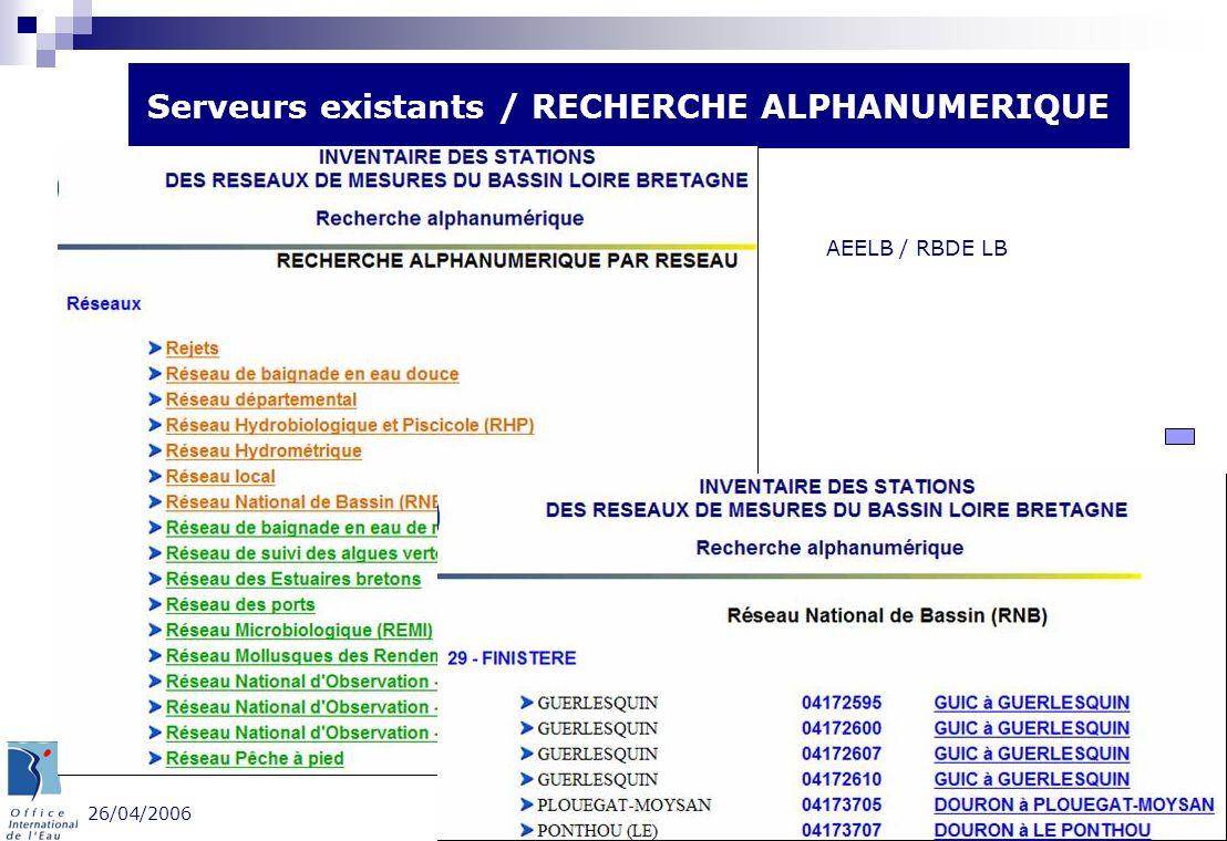 26/04/2006 Groupe Portail - OIEau 8 Serveurs existants / RECHERCHE ALPHANUMERIQUE AEELB / RBDE LB