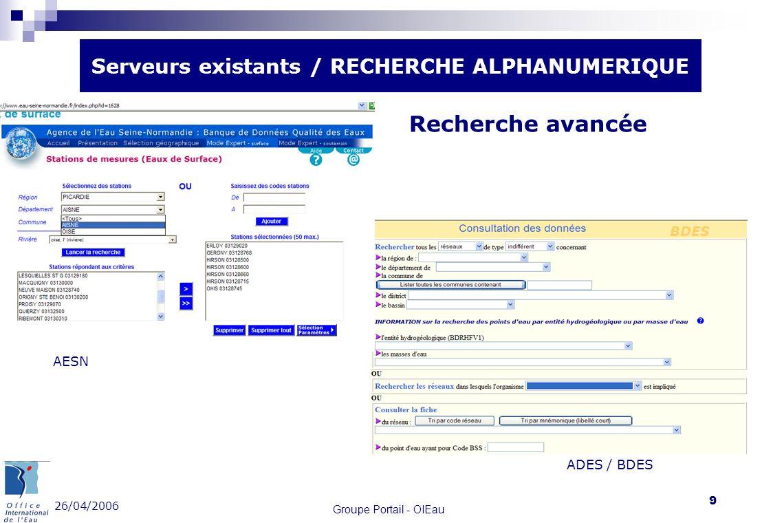 26/04/2006 Groupe Portail - OIEau 9 BDES Serveurs existants / RECHERCHE ALPHANUMERIQUE Recherche avancée AESN ADES / BDES