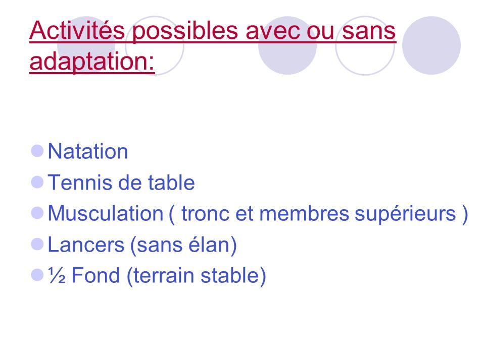 Activités possibles avec ou sans adaptation: Natation Tennis de table Musculation ( tronc et membres supérieurs ) Lancers (sans élan) ½ Fond (terrain
