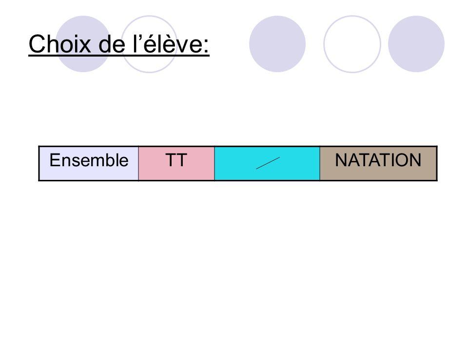 Choix de lélève: EnsembleTTNATATION
