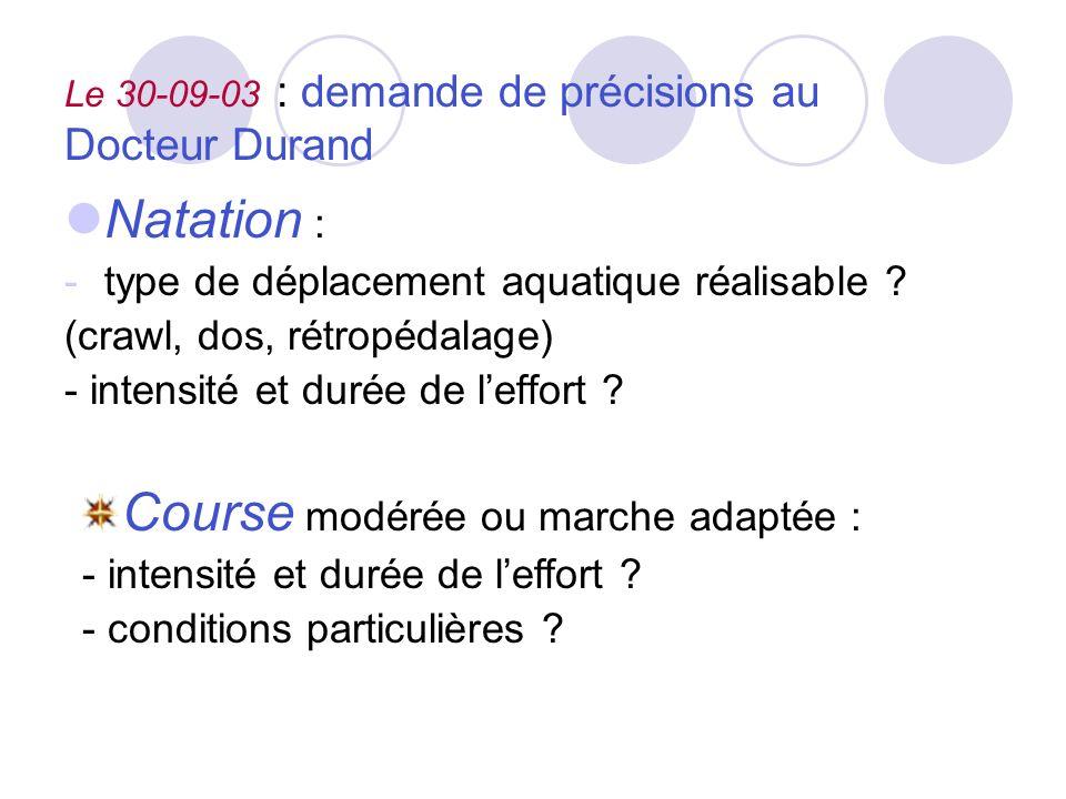 Le 30-09-03 : demande de précisions au Docteur Durand Natation : -type de déplacement aquatique réalisable ? (crawl, dos, rétropédalage) - intensité e