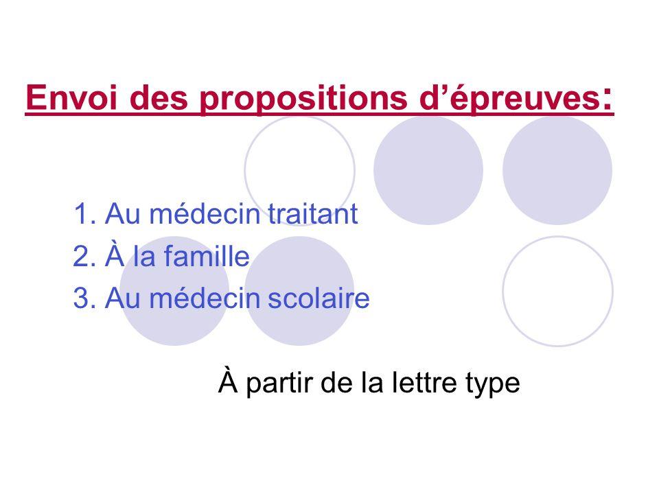 Envoi des propositions dépreuves : 1. Au médecin traitant 2. À la famille 3. Au médecin scolaire À partir de la lettre type