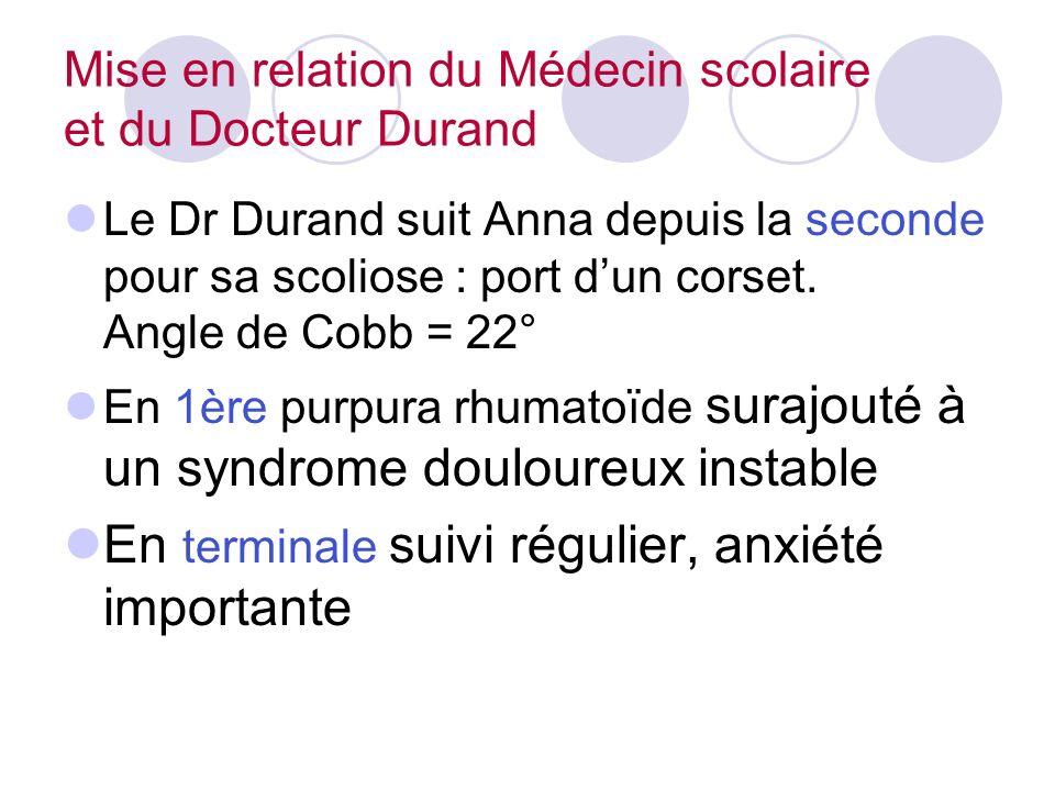 Mise en relation du Médecin scolaire et du Docteur Durand Le Dr Durand suit Anna depuis la seconde pour sa scoliose : port dun corset. Angle de Cobb =