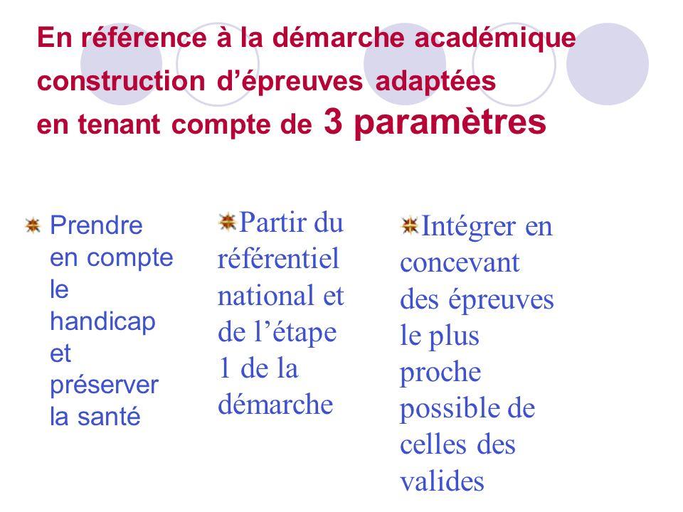 En référence à la démarche académique construction dépreuves adaptées en tenant compte de 3 paramètres Prendre en compte le handicap et préserver la s