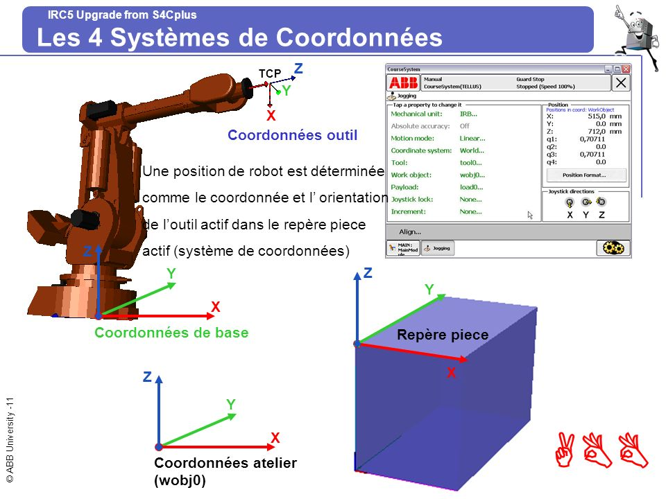 © ABB University -11 ABB IRC5 Upgrade from S4Cplus Les 4 Systèmes de Coordonnées Coordonnées de base Z Z Y Y X X Coordonnées outil TCP Coordonnées ate
