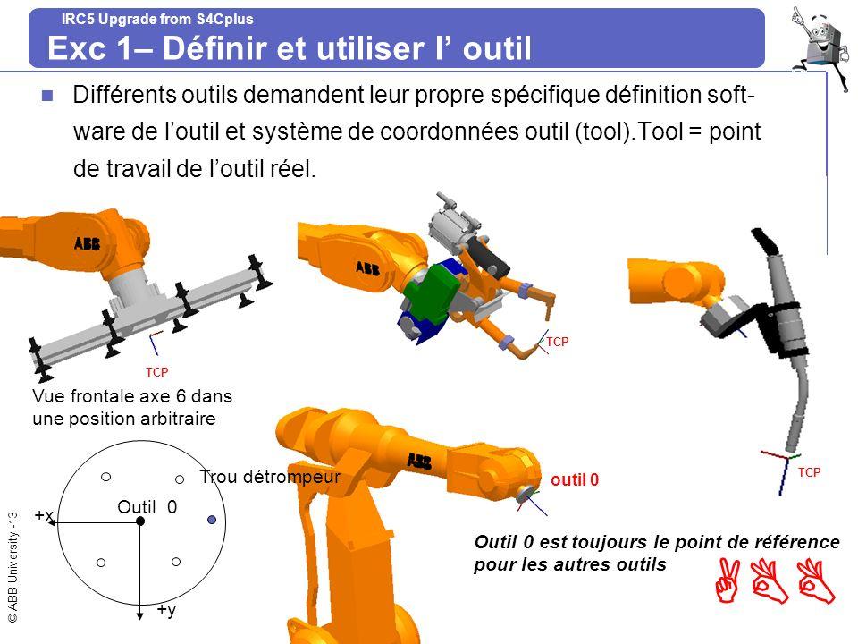 © ABB University -13 ABB IRC5 Upgrade from S4Cplus Exc 1– Définir et utiliser l outil Différents outils demandent leur propre spécifique définition so