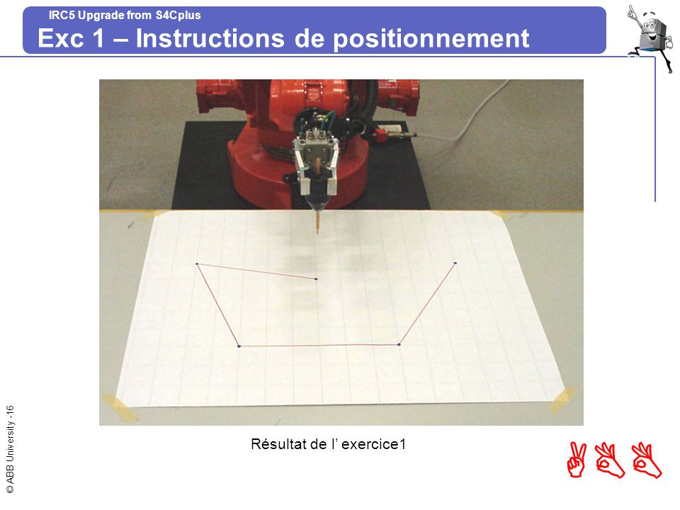 © ABB University -16 ABB IRC5 Upgrade from S4Cplus Exc 1 – Instructions de positionnement Résultat de l exercice1