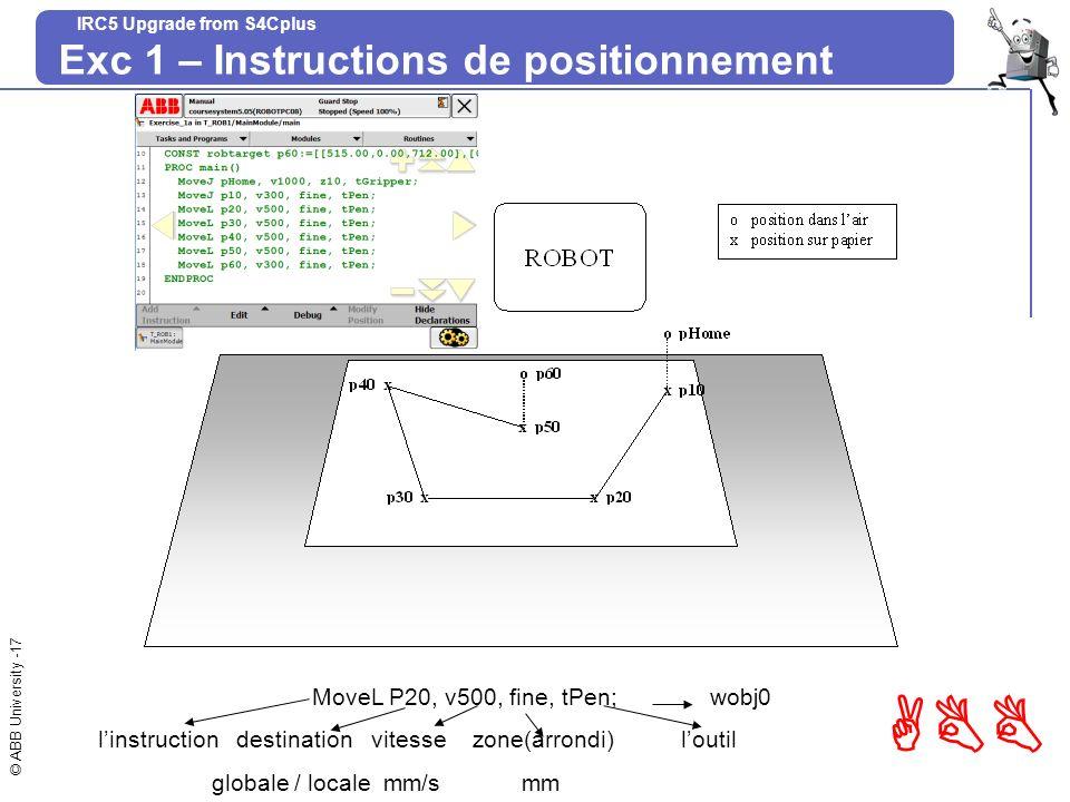 © ABB University -17 ABB IRC5 Upgrade from S4Cplus Exc 1 – Instructions de positionnement MoveL P20, v500, fine, tPen; wobj0 linstruction destination
