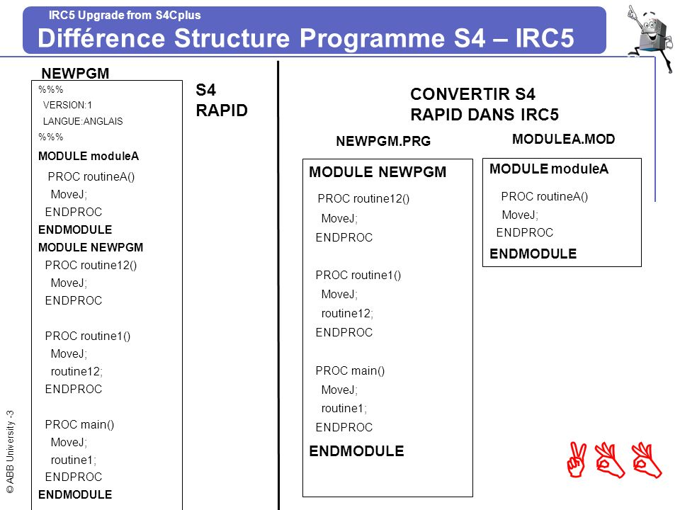 © ABB University -4 ABB IRC5 Upgrade from S4Cplus Structure de l IRC5 MODULE MainModule PROC main() RoutineA1; Routine2; ENDPROC PROC Routine1() MoveL; ENDPROC PROC Routine2() MoveL; ENDPROC DATA ENDMODULE ModuleA.mod MainModule.mod NewProgramName.pgf MainModule.mod Dossier NewProgramName MODULE ModuleA PROC RoutineA1() MoveL; ENDPROC DATA ENDMODULE ModuleA.mod