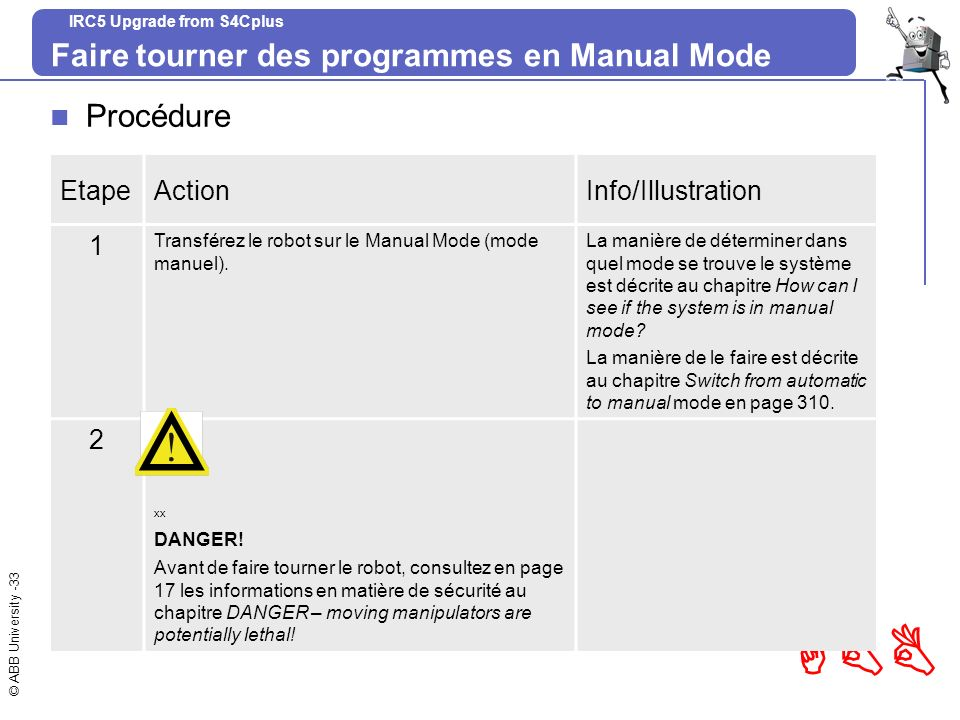 © ABB University -33 ABB IRC5 Upgrade from S4Cplus Faire tourner des programmes en Manual Mode Procédure EtapeActionInfo/Illustration 1 Transférez le robot sur le Manual Mode (mode manuel).