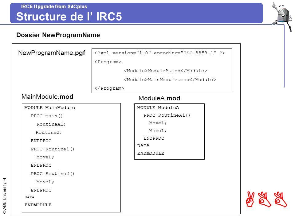 © ABB University -4 ABB IRC5 Upgrade from S4Cplus Structure de l IRC5 MODULE MainModule PROC main() RoutineA1; Routine2; ENDPROC PROC Routine1() MoveL