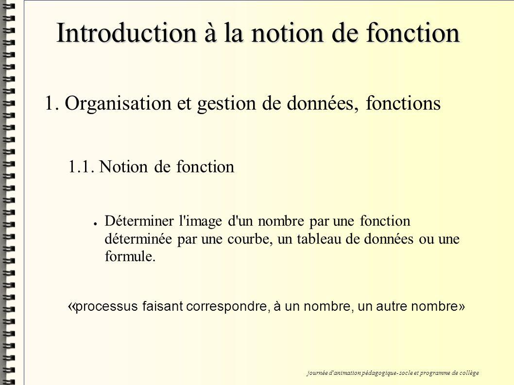 Introduction à la notion de fonction 1. Organisation et gestion de données, fonctions 1.1.