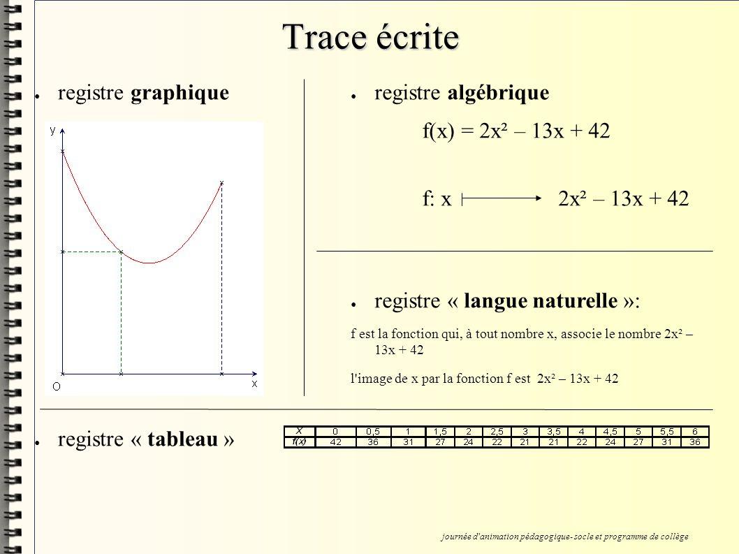 Trace écrite registre graphique registre « tableau » registre algébrique f(x) = 2x² – 13x + 42 f: x 2x² – 13x + 42 registre « langue naturelle »: f est la fonction qui, à tout nombre x, associe le nombre 2x² – 13x + 42 l image de x par la fonction f est 2x² – 13x + 42 journée d animation pédagogique- socle et programme de collège