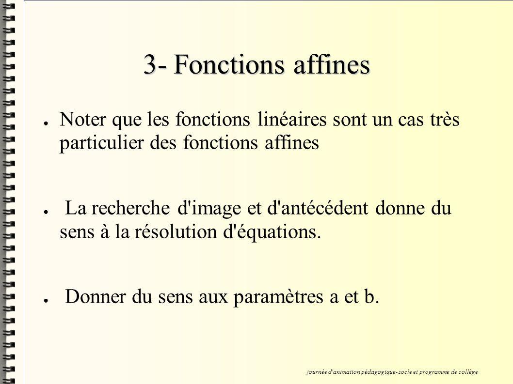 3- Fonctions affines Noter que les fonctions linéaires sont un cas très particulier des fonctions affines La recherche d image et d antécédent donne du sens à la résolution d équations.