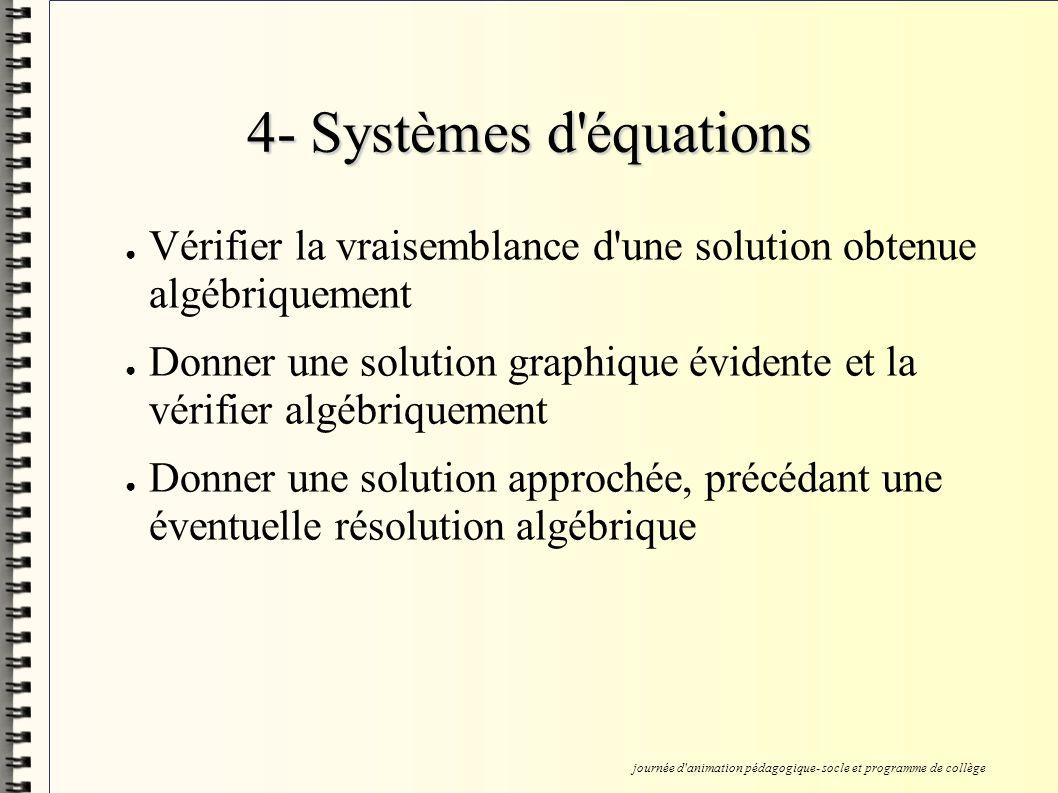 4- Systèmes d équations Vérifier la vraisemblance d une solution obtenue algébriquement Donner une solution graphique évidente et la vérifier algébriquement Donner une solution approchée, précédant une éventuelle résolution algébrique journée d animation pédagogique- socle et programme de collège