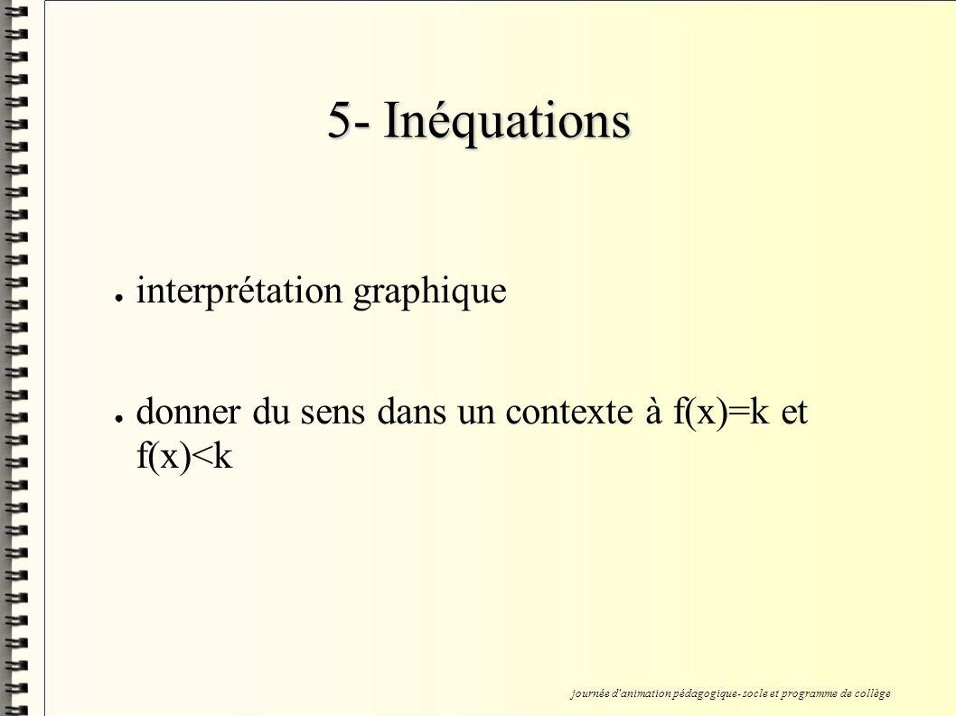 5- Inéquations interprétation graphique donner du sens dans un contexte à f(x)=k et f(x)<k journée d animation pédagogique- socle et programme de collège