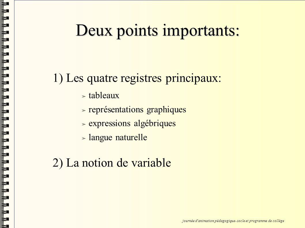 Deux points importants: 1) Les quatre registres principaux: tableaux représentations graphiques expressions algébriques langue naturelle 2) La notion de variable journée d animation pédagogique- socle et programme de collège