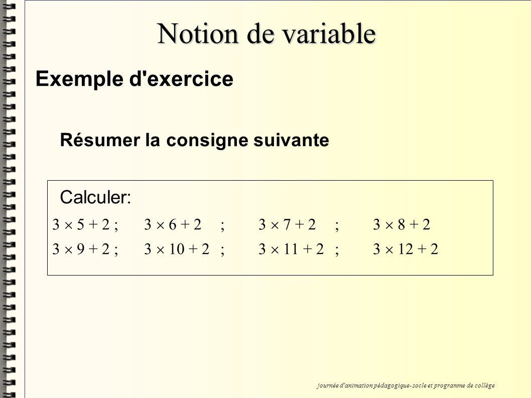 Notion de variable Exemple d exercice Résumer la consigne suivante Calculer: 3 5 + 2 ;3 6 + 2;3 7 + 2;3 8 + 2 3 9 + 2 ;3 10 + 2;3 11 + 2;3 12 + 2 journée d animation pédagogique- socle et programme de collège