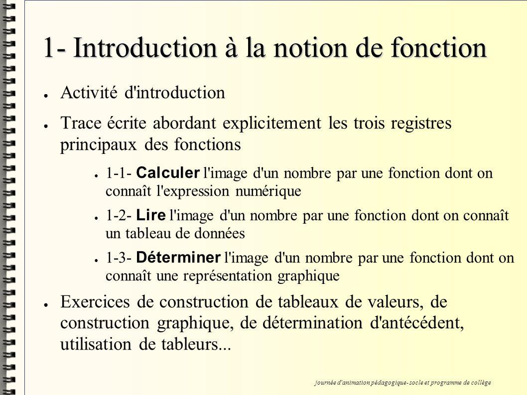 1- Introduction à la notion de fonction Activité d introduction Trace écrite abordant explicitement les trois registres principaux des fonctions 1-1- Calculer l image d un nombre par une fonction dont on connaît l expression numérique 1-2- Lire l image d un nombre par une fonction dont on connaît un tableau de données 1-3- Déterminer l image d un nombre par une fonction dont on connaît une représentation graphique Exercices de construction de tableaux de valeurs, de construction graphique, de détermination d antécédent, utilisation de tableurs...