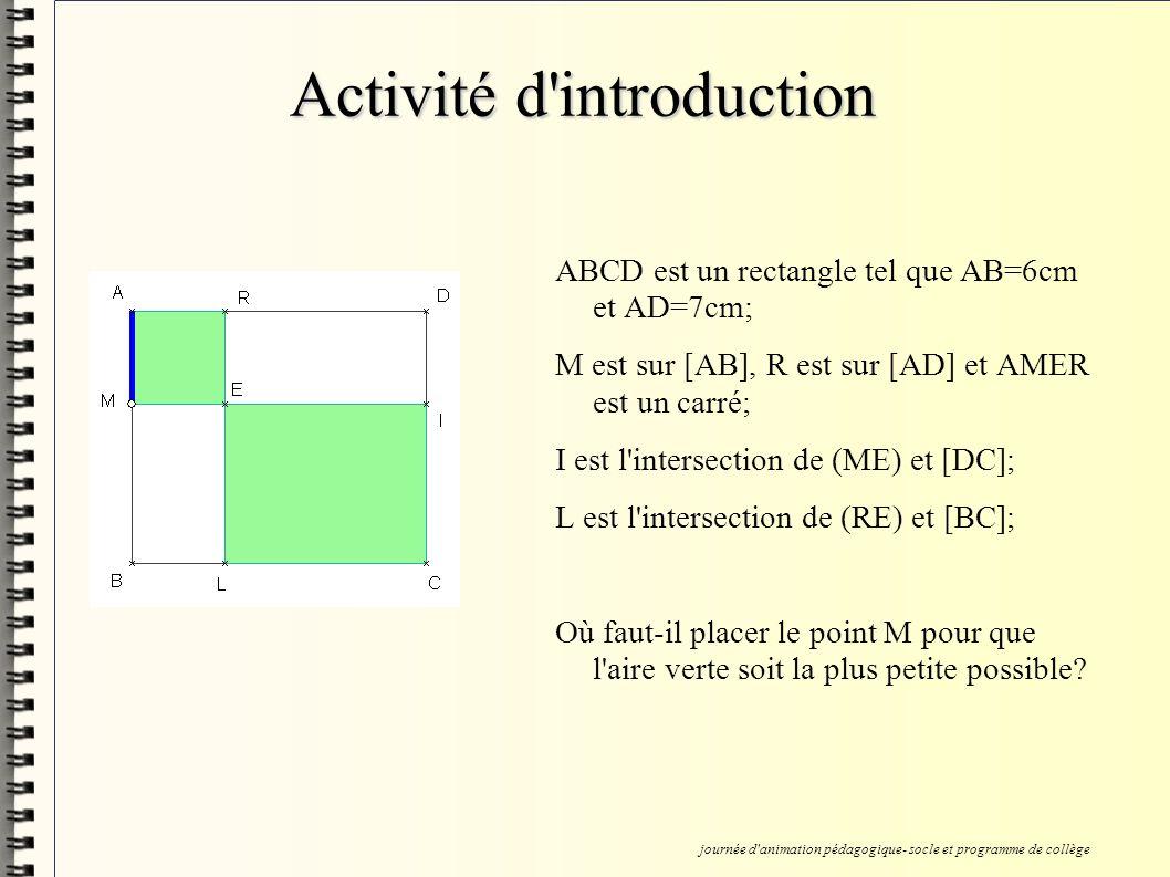 Activité d introduction ABCD est un rectangle tel que AB=6cm et AD=7cm; M est sur [AB], R est sur [AD] et AMER est un carré; I est l intersection de (ME) et [DC]; L est l intersection de (RE) et [BC]; Où faut-il placer le point M pour que l aire verte soit la plus petite possible.