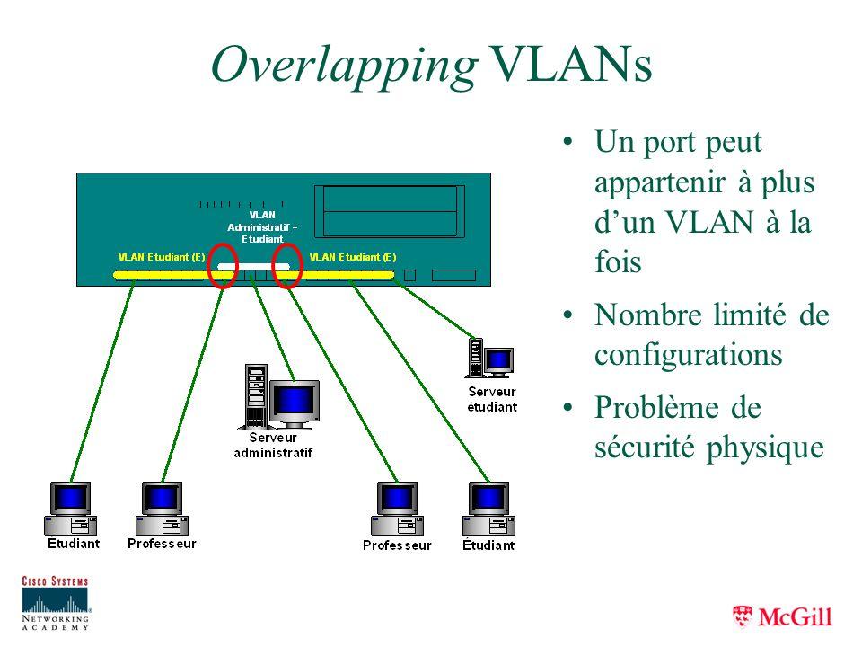 Overlapping VLANs Un port peut appartenir à plus dun VLAN à la fois Nombre limité de configurations Problème de sécurité physique