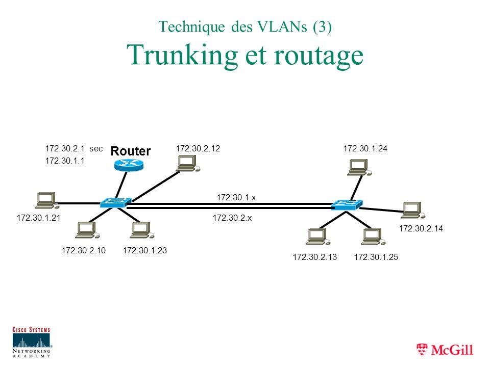 Technique des VLANs (3) Trunking et routage 172.30.1.21 172.30.2.10172.30.1.23 172.30.2.12 Router 172.30.1.1 172.30.2.1 sec172.30.1.24 172.30.2.13172.