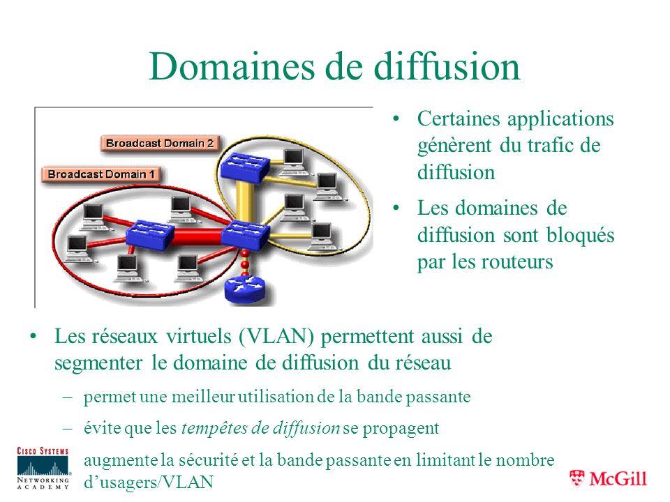 Domaines de diffusion Certaines applications génèrent du trafic de diffusion Les domaines de diffusion sont bloqués par les routeurs Les réseaux virtu