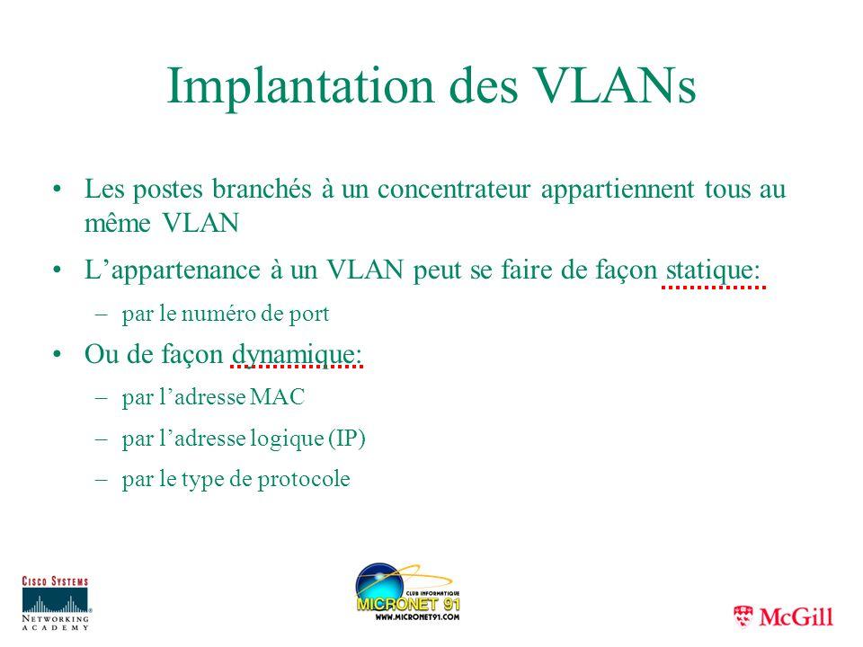 Implantation des VLANs Les postes branchés à un concentrateur appartiennent tous au même VLAN Lappartenance à un VLAN peut se faire de façon statique: