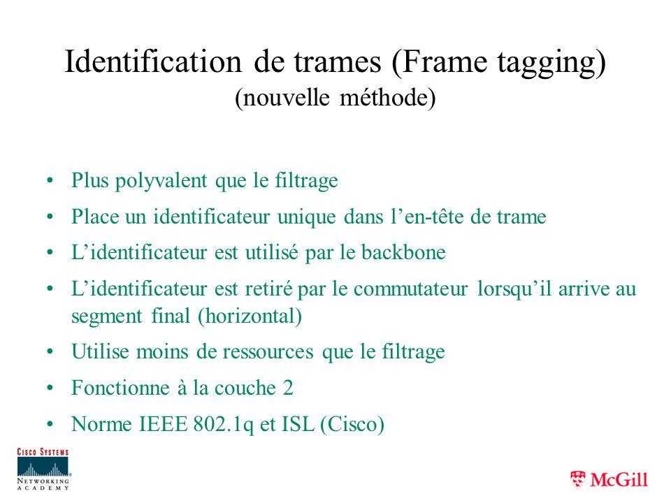Identification de trames (Frame tagging) (nouvelle méthode) Plus polyvalent que le filtrage Place un identificateur unique dans len-tête de trame Lide