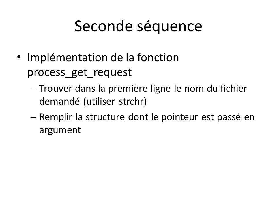 Seconde séquence Implémentation de la fonction process_get_request – Trouver dans la première ligne le nom du fichier demandé (utiliser strchr) – Remp