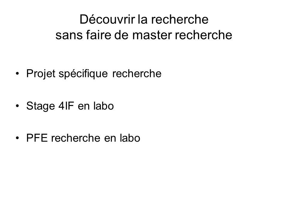 Découvrir la recherche sans faire de master recherche Projet spécifique recherche Stage 4IF en labo PFE recherche en labo
