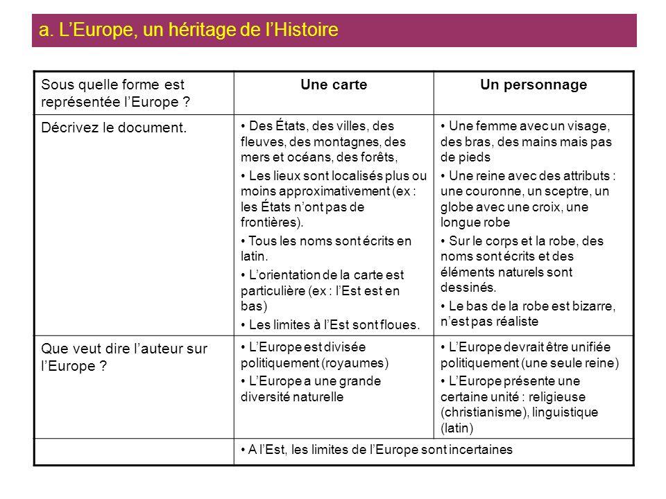 Sous quelle forme est représentée lEurope ? Une carteUn personnage Décrivez le document. Des États, des villes, des fleuves, des montagnes, des mers e