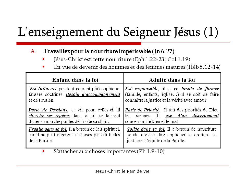 Jésus-Christ le Pain de vie Lenseignement du Seigneur Jésus (1) A.Travaillez pour la nourriture impérissable (Jn 6.27) Jésus-Christ est cette nourritu
