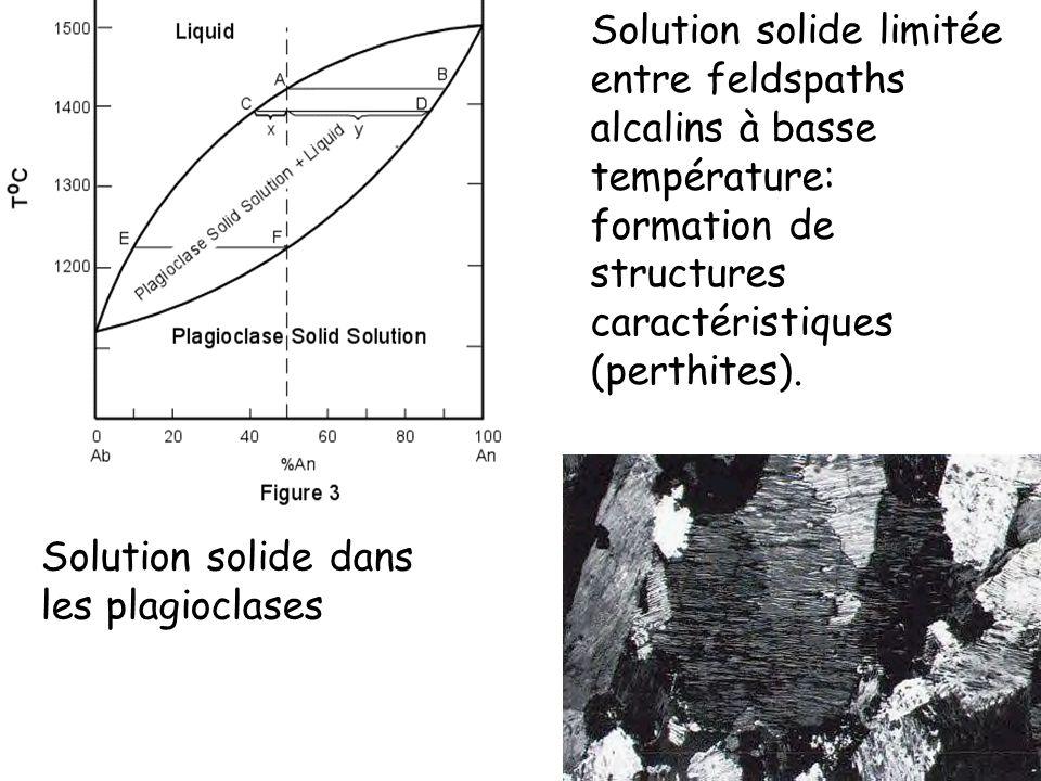 Solution solide limitée entre feldspaths alcalins à basse température: formation de structures caractéristiques (perthites). Solution solide dans les