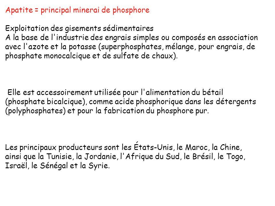 Apatite = principal minerai de phosphore Exploitation des gisements sédimentaires A la base de l'industrie des engrais simples ou composés en associat