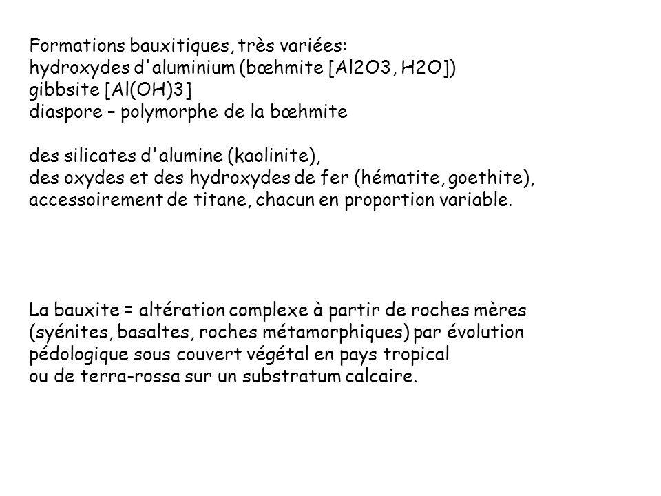 Formations bauxitiques, très variées: hydroxydes d'aluminium (bœhmite [Al2O3, H2O]) gibbsite [Al(OH)3] diaspore – polymorphe de la bœhmite des silicat