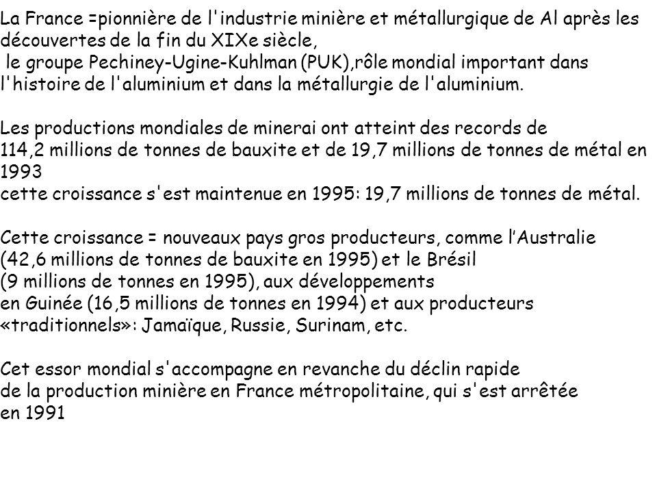 La France =pionnière de l'industrie minière et métallurgique de Al après les découvertes de la fin du XIXe siècle, le groupe Pechiney-Ugine-Kuhlman (P