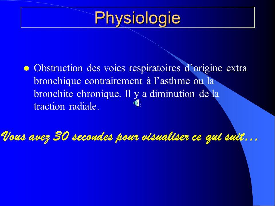 Physiologie lOlObstruction des voies respiratoires dorigine extra bronchique contrairement à lasthme ou la bronchite chronique.