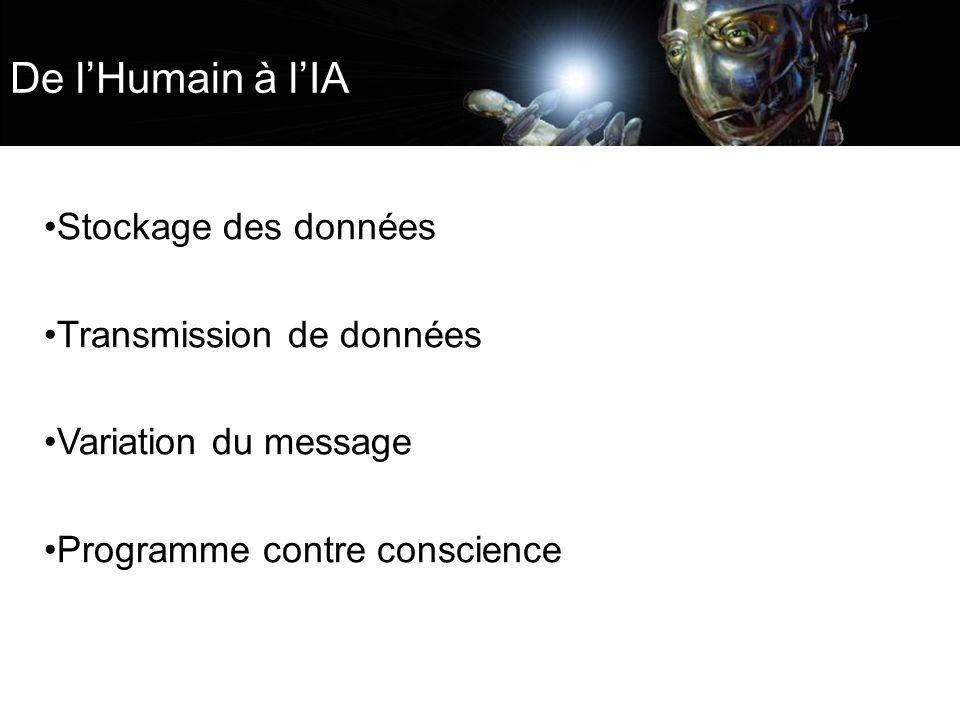 De lHumain à lIA Stockage des données Transmission de données Variation du message Programme contre conscience