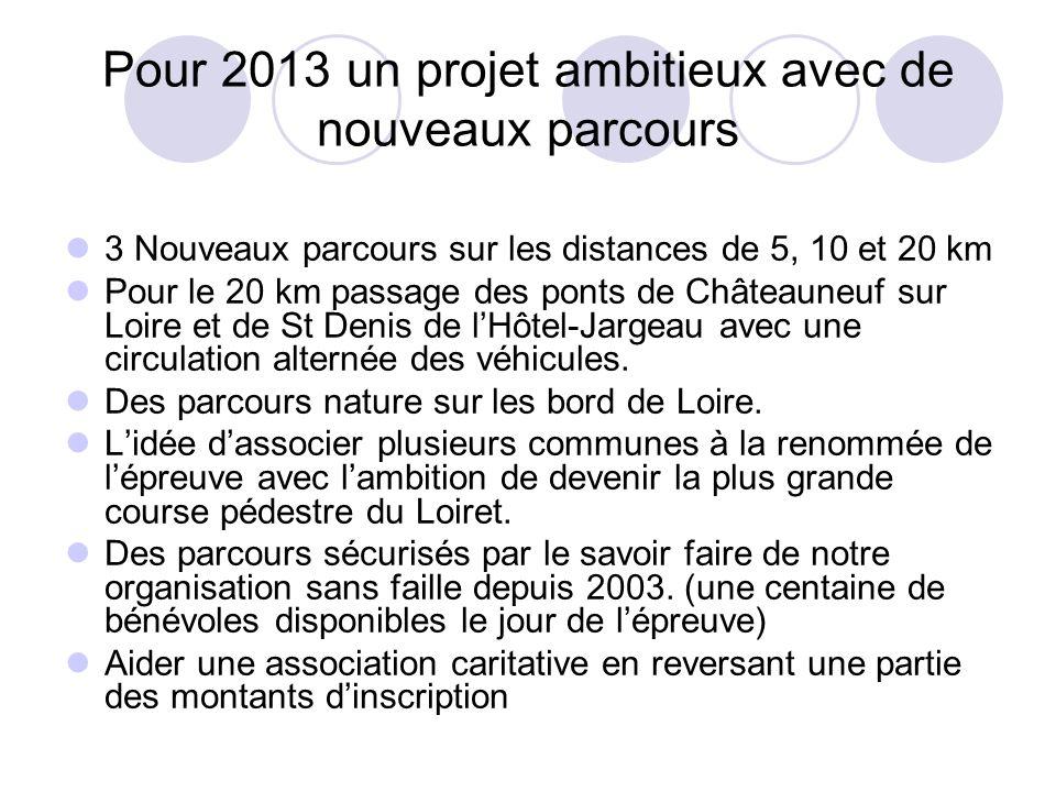 Pour 2013 un projet ambitieux avec de nouveaux parcours 3 Nouveaux parcours sur les distances de 5, 10 et 20 km Pour le 20 km passage des ponts de Châteauneuf sur Loire et de St Denis de lHôtel-Jargeau avec une circulation alternée des véhicules.